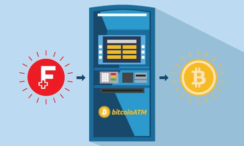 Swiss Private Bank Announces Asset Management Service for Bitcoin