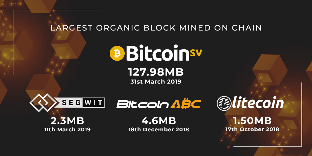 big-blocks-organic-growth-and-bitcoin-sv2