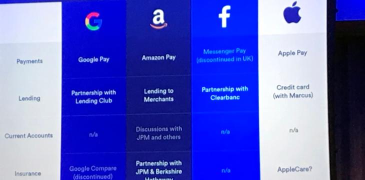 Facebook leads big tech's challenge to big finance