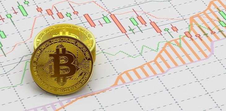 Bitcoin SV to reach 10,000 soon?
