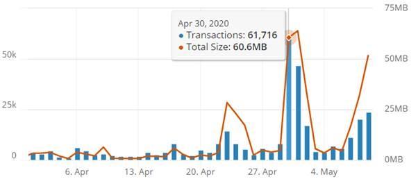bitcoin-visuals-graph