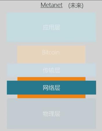 第二期线上研讨会为bitcoin-sv应用开发者提供了全面的支