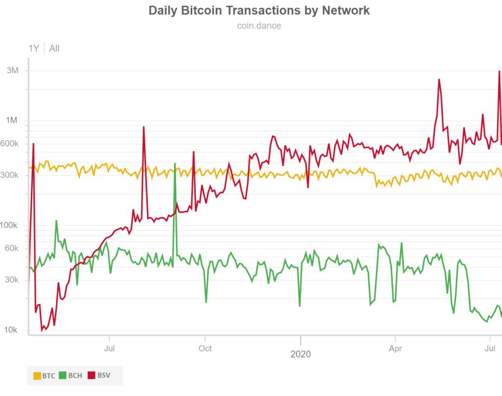 2020-report-the-original-bitcoin-speaks-volumes