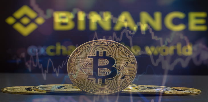 Binance BTC futures spike and price volatility: This can't go on