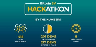 Bitcoin Association 2020 Bitcoin SV Hackathon is the biggest ever