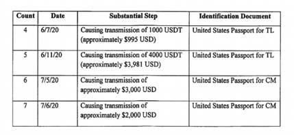drug-cartel-used-tether-to-bribe-us-state-govt-officials-doj-1