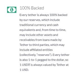 Every tether is always 100% backed