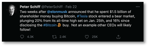 schify bitcoin