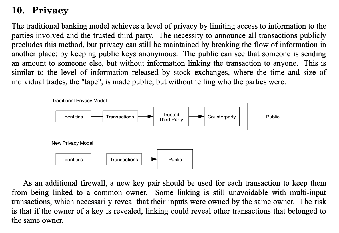 are-we-private-keys-bitcoin-and-identity_pic1