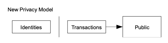 are-we-private-keys-bitcoin-and-identity_pic3