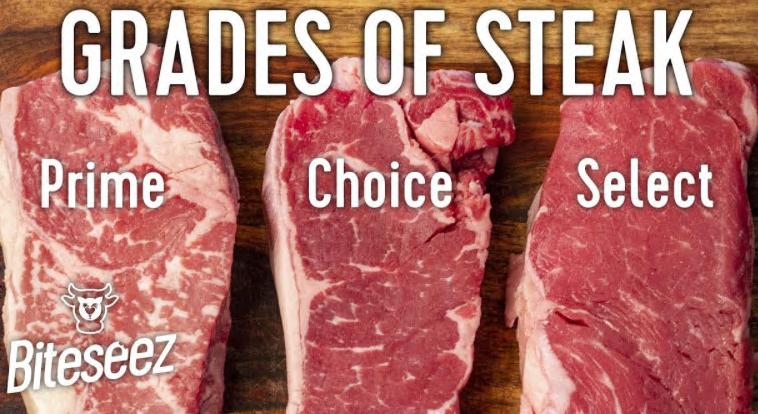 Grades of Steak