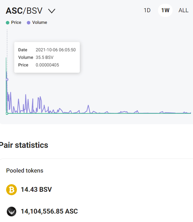 ASC/BSV pair statistics